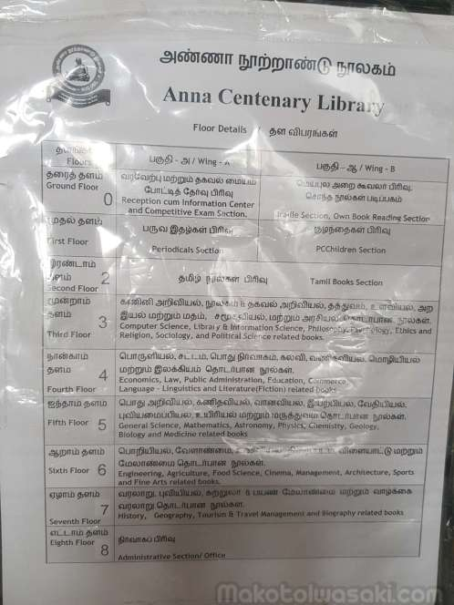 Anna Centenary Library チェンナイの大図書館