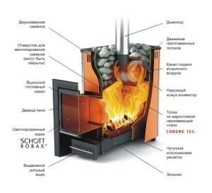 Встроенный теплообменник для работы в закрытой системе