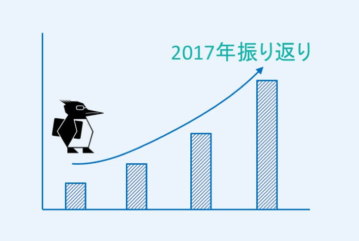 【ブログの歩み】100記事&月間2万PVの副業ブロガーがこれまでを振り返る