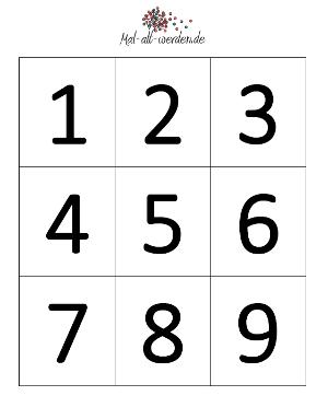 Karten Zahlen