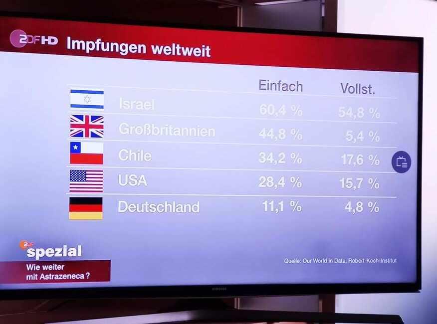 Políticos alemanes 0, Covid 1