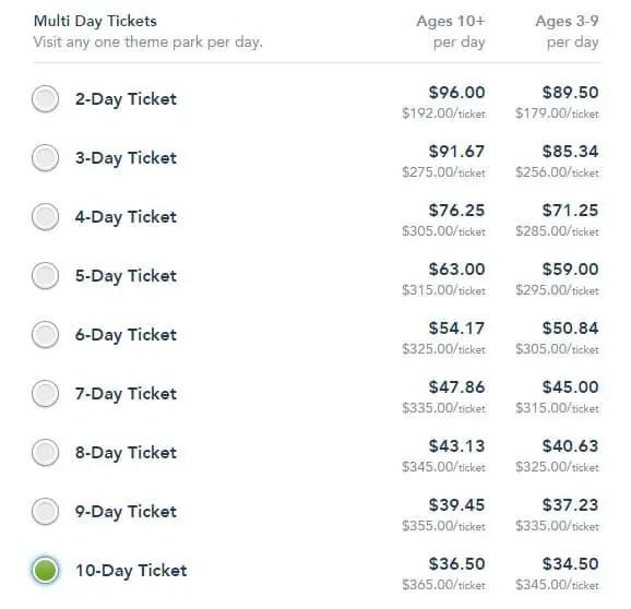 ingressos-disney-preço