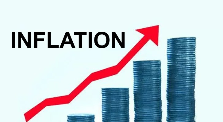 Inflation-Rate