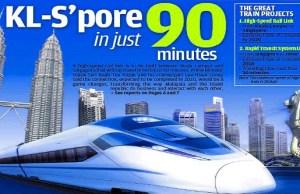 Pembatalan rancangan pembinaan landasan kereta api berkelajuan tinggi (HSR) yang menghubungkan Kuala Lumpur dengan Singapura oleh kerajaan Pakatan Harapan telah mencetuskan perdebatan hangat.