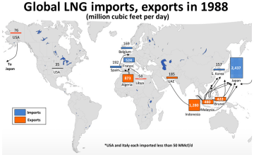 lng-trade-in-1988