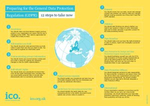 One year to go until General Data Protection Regulation (GDPR) es into force   Money Advice
