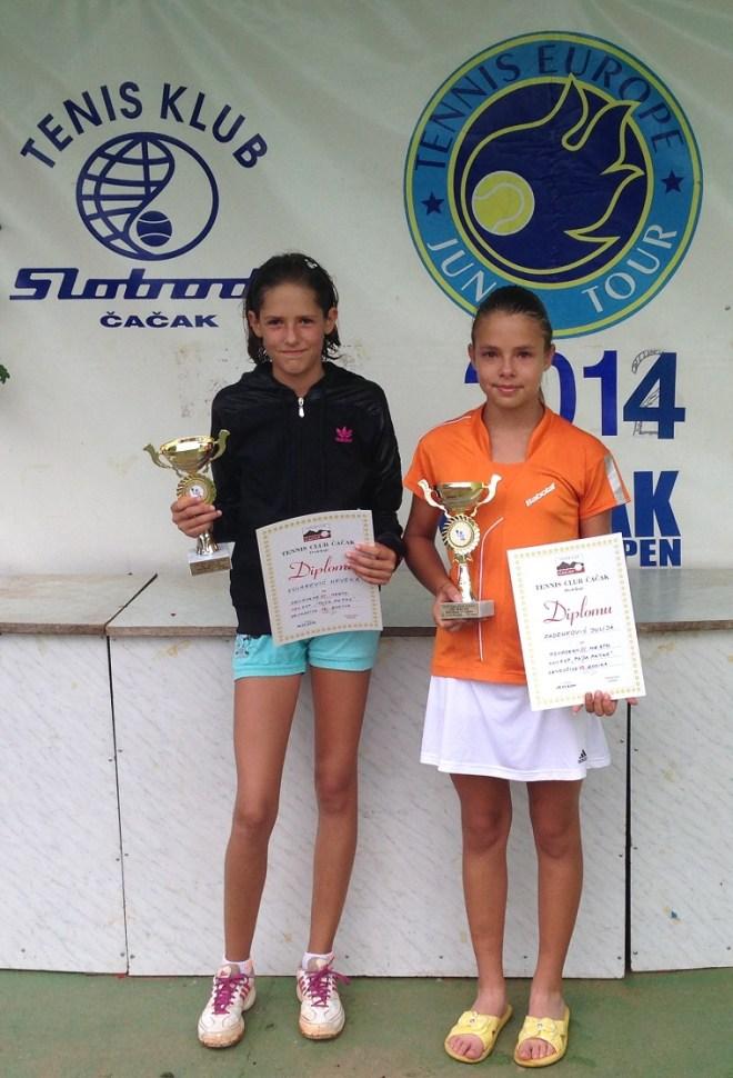 Nevena Kolarević i Julija Radenković
