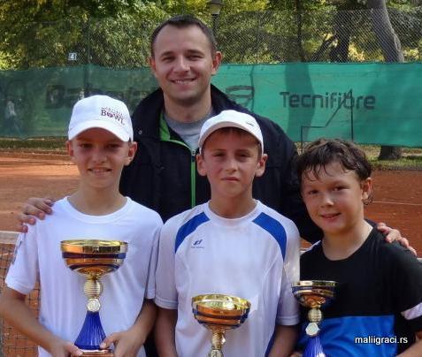 Упознајте тренера Данила Шакића