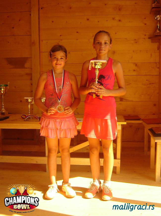 Mia Smiljanić i Marijana Ilić, 8. teniske nade, Champions Bowl 2015, Teniski klub Haron Beograd