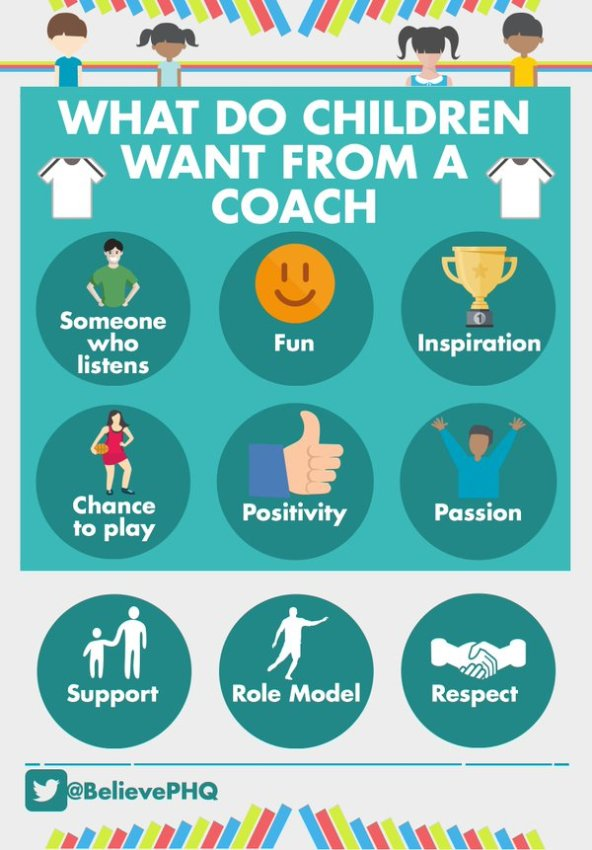 Шта деца желе од тренера?