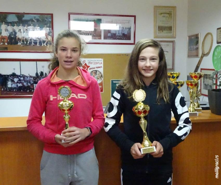 BOŽIĆNI TURNIR 2019, U14 Tennis Europe, Београд, ТК Црвена звезда, 5-12.1.19.