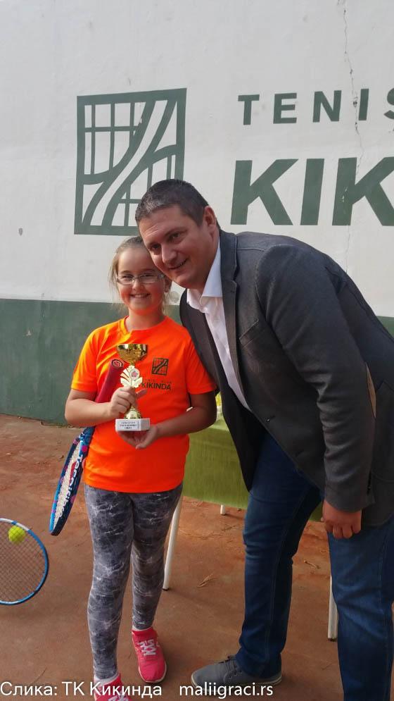 Genoveva Igić, Dejan Ćirić, 7. Sova Cup 2019, Teniski klub Kikinda