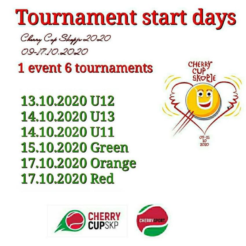 Међународни турнир Cherry Cup Skopje 2020 почиње 13. октобра 🍒