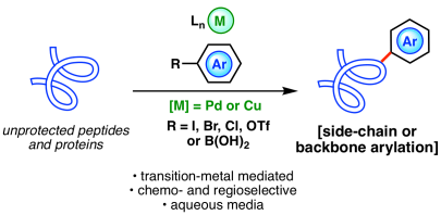 AJC - Graphical abstract Transition-metal mediated protein arylation
