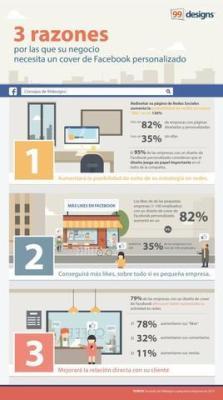info facebook empresa gr