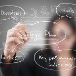 5-3-Strategic-Planning Malta Dynamics