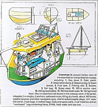 マイクロヨット