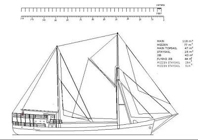 updated Rig w Mizzen Staysails