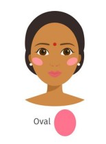 different-woman-face-types-shapes-female-head-vector-116713332.jpg