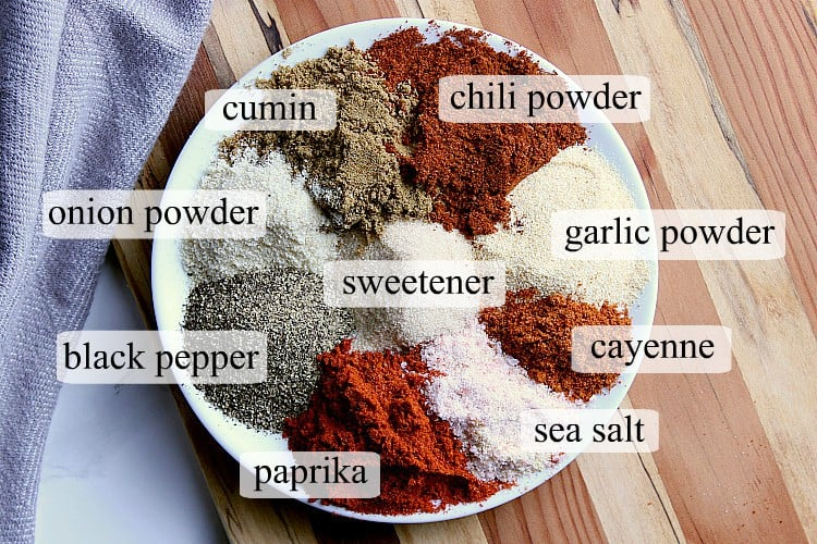 dish of all of the ingredients you'll need to make this rib rub.