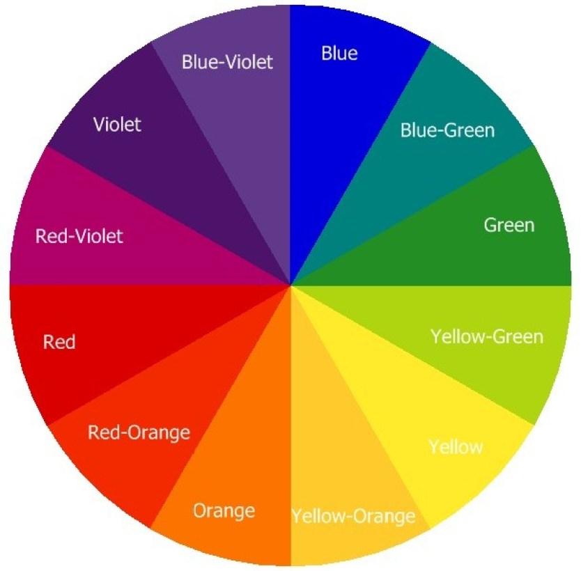 color wheel - laundry