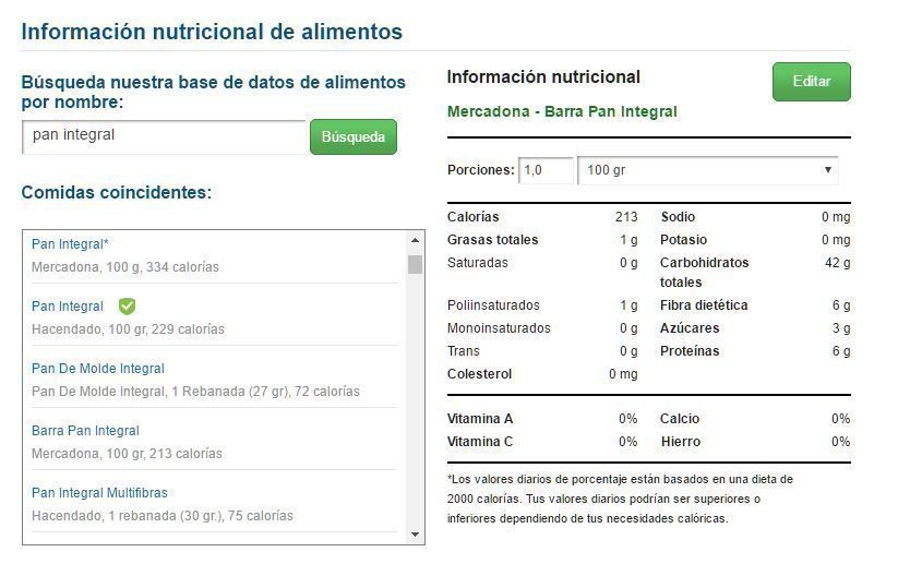 my fitness pal base de datos