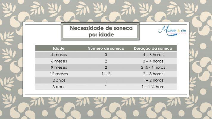 tabela do sono do bebê por idade