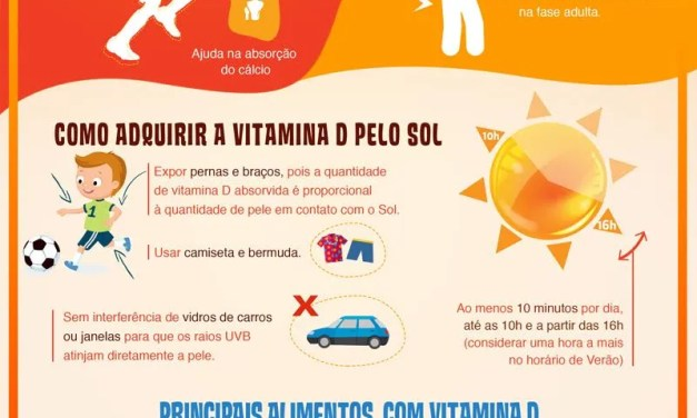 Vitamina D – Entenda a Importância