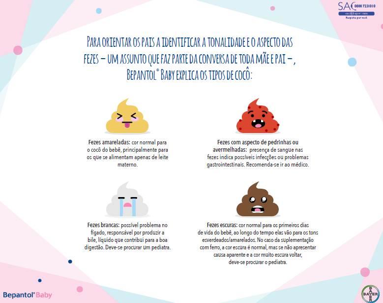 Saúde Do Bebê: As Características Do Cocô
