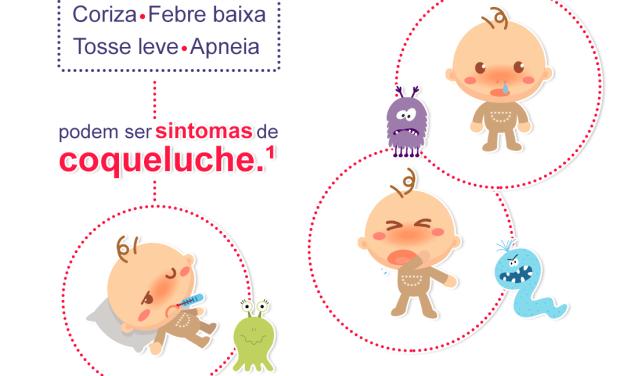 Você Sabe Quais São os Principais Sintomas da Coqueluche?