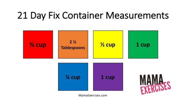 21 Day Fix Container Measurements