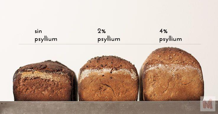 vemos el perfil de los tres panes