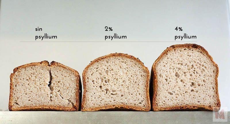vemos los tres panes de perfil y cortados