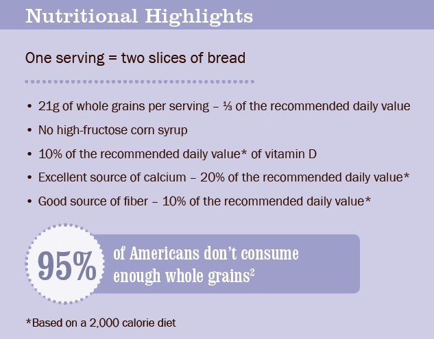 nutritional highlights