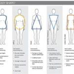 Skirt Untuk Badan Besar, Gempal atau Berisi