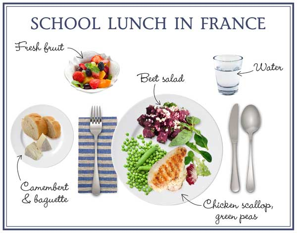 french-school-food