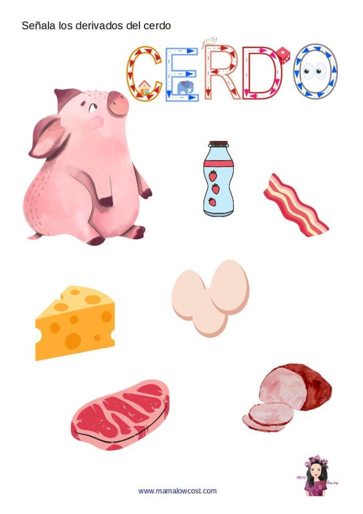 Derivados del cerdo