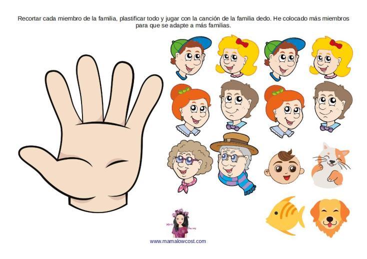 Juego Family finger