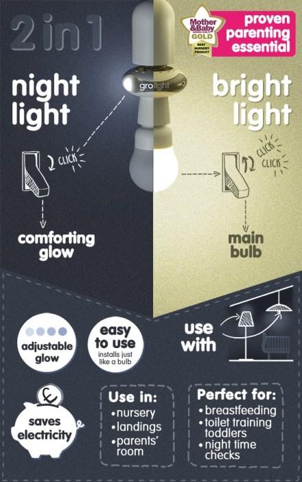 Gro-light-infographic
