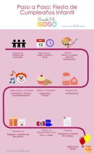 Paso a Paso: Fiesta de Cumpleaños Infantil