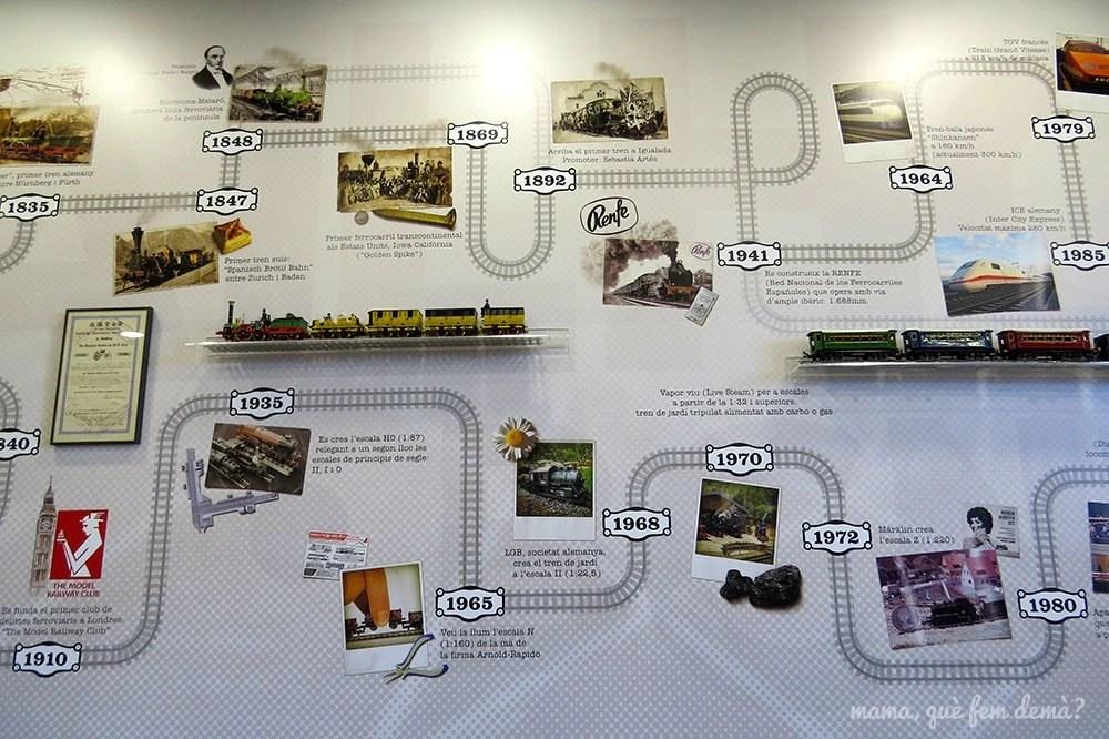 Historia del tren en el Railhome BCN