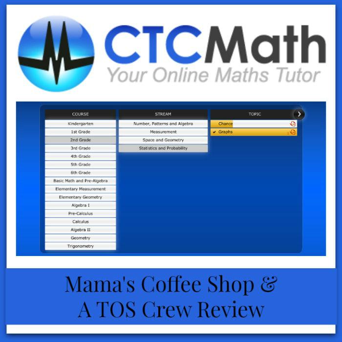 MamasCoffeeShop-CTCMath-Collage