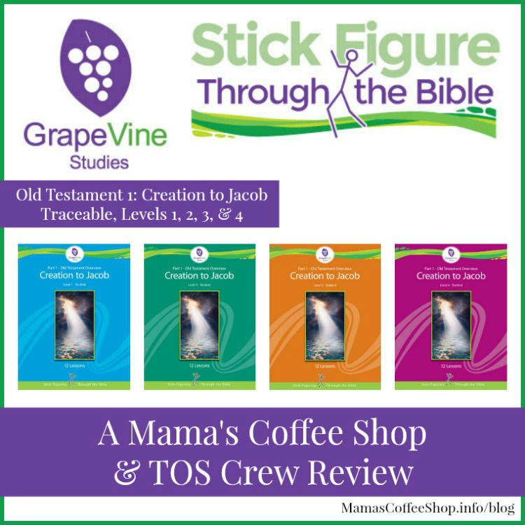 Mama's Coffee Shop - Grapevine Studies