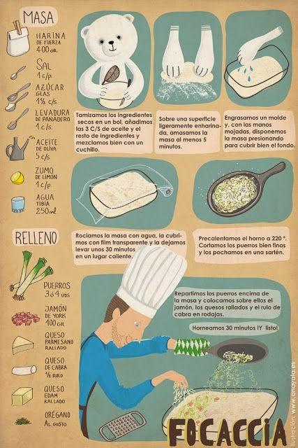 ideas para comer al sol