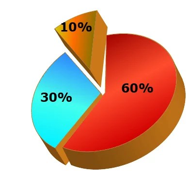 T24 14 - Simple Vector Pie Graphs from Illustrator