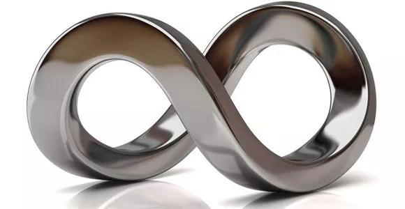 eternity - Five secret elements to create a quality logo