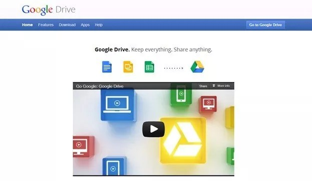 google drive - Why Landing Page Videos Are So Important