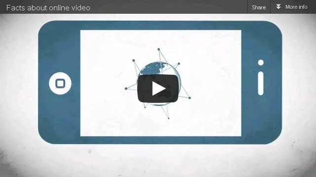 video - Why Landing Page Videos Are So Important