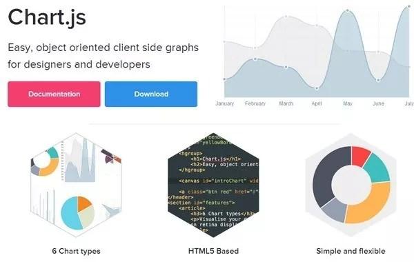 tools web dev 2 - 10 Free Tools to Support Dynamic Web Development