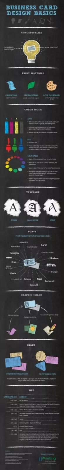Business Card Design Basics Infographic Revised e1378279760643 - Business Card Design Basics [Infographic]
